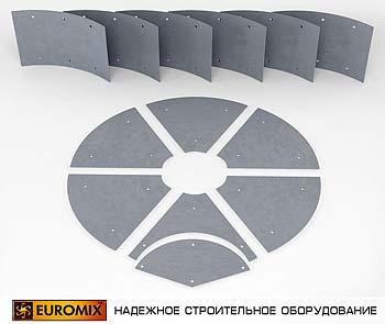 броня бетоносмесителя EUROMIX 600.200