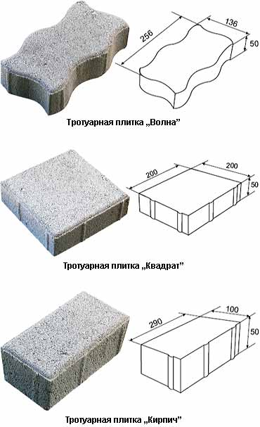 Размер тротуарной плитки своими руками